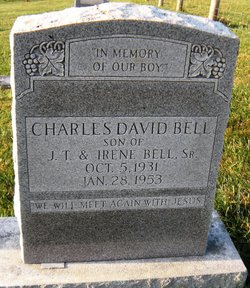 Charles David Bell
