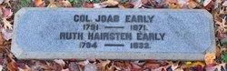 Col Joab Early