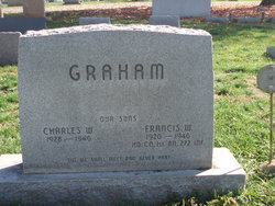 Charles William Graham