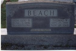 Thomas Wesley Beach