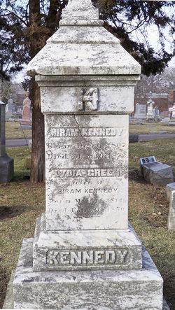 Hiram B Kennedy