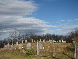 Malloy Smith Cemetery