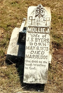Mary Jane Mollie <i>Farmer McCarty</i> Byers
