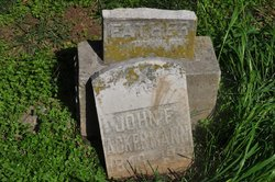 John F. Ackermann