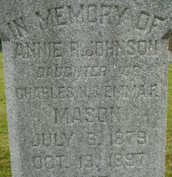 Annie R. <i>Mason</i> Johnson