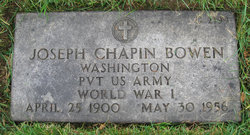 Joseph Chapin Bowen