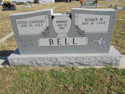 Linda <i>Landers</i> Bell