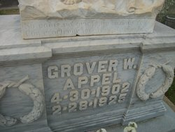 Grover W. Appel