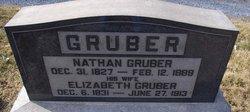 Nathan Gruber