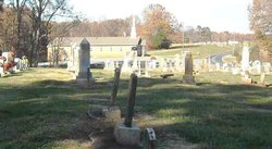 Shoals Baptist Church Cemetery