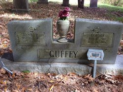 Annie H. Guffey