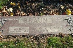 Christian Christ J Braun