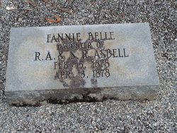 Fannie Belle Asbell