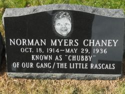 Norman Myers Chubby Chaney