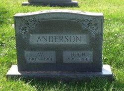 Hugh Anderson