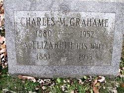 A Elizabeth Grahame