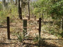Furns Cemetery