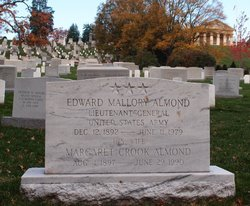 Edward Mallory Almond