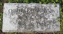 Dr Charles Francis Edmonston