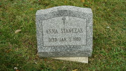 Anna Stanczak