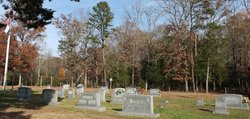 Riverside Baptist Church Cemetery