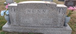 Buford Nunn