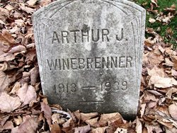 Arthur James Winebrenner