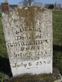 Luella Kiple