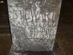 Clara Stewart