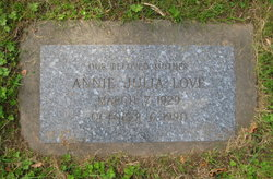 Annie Julia <i>Harmon</i> Love