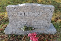 Ida <i>Coe</i> Allen