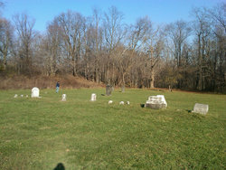 Tinkers Creek Cemetery