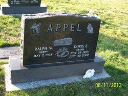 Ralph W. Appel