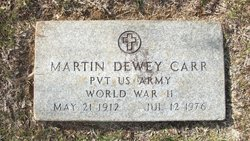 Martin Dewey Carr
