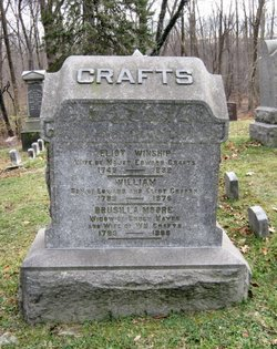 Eliot <i>Winship</i> Crafts