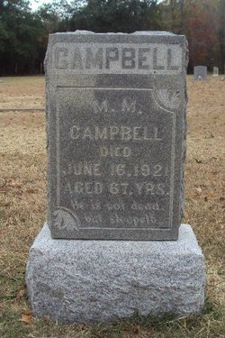 M M Campbell