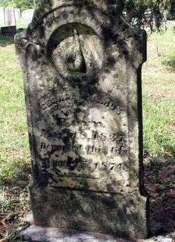 George W. Amos