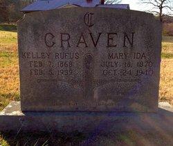 Mary Ida <i>Craven</i> Craven