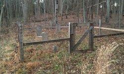 Barnard-Shelor Cemetery