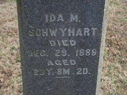 Ida M. Schwyhart