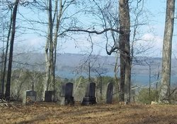 Haney's Chapel Cemetery