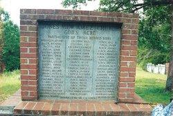 Jones View A.M.E. Zion Church Cemetery