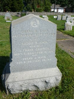 Sarah J. Aiken