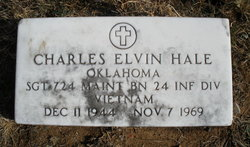 Charles Elvin Hale