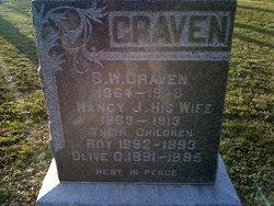 Roy Craven