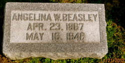Angelina W Beasley