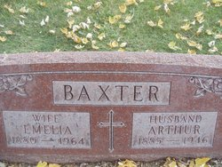 Arthur Charles Baxter