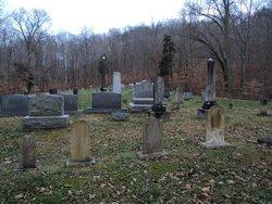 Union Band Baptist Cemetery