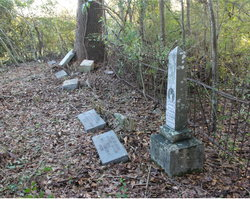 Norvell Rogers Cemetery