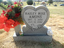 Hailey Rose Amons